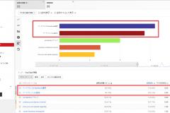 YouTube検索と平均視聴時間