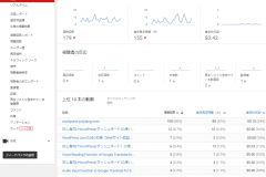 yzPortfolio YouTube Channel Analytics 1