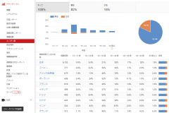 yzPortfolio YouTube Channel Analytics User