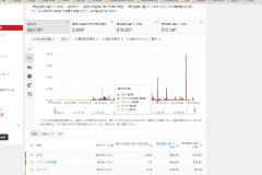 yzPortfolio YouTube Channel Analytics CPM